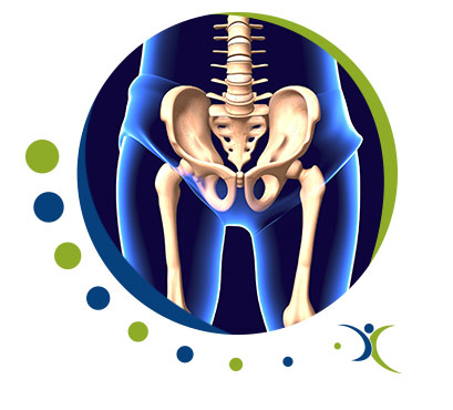 Sacroiliac Joint Injections - Omni Spine Pain Management in Texas